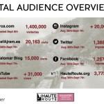 [:es]El poder de las redes sociales[:]
